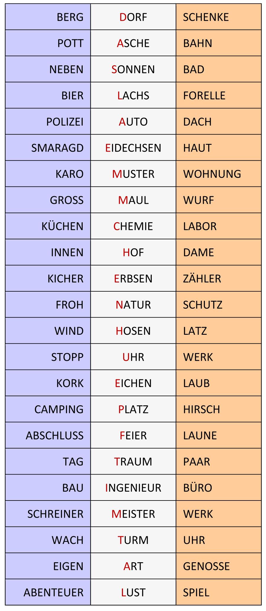 Sommer2013-Aufl