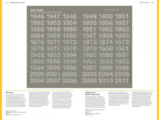 War years Design: Ole Häntzschel Research: Matthias Stolz, Friederike Milbradt Year: 2011