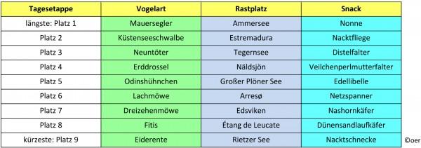 2016-Fruehling-Aufl